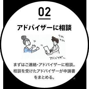 【02】アドバイザーに相談