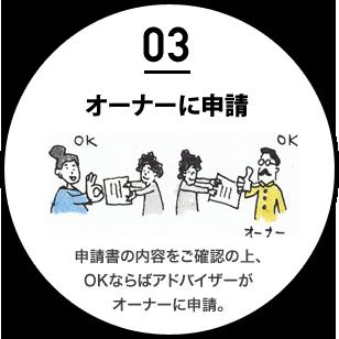 【03】オーナーに申請