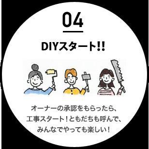 【04】DIYスタート!!