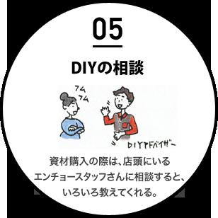 【05】DIYの相談